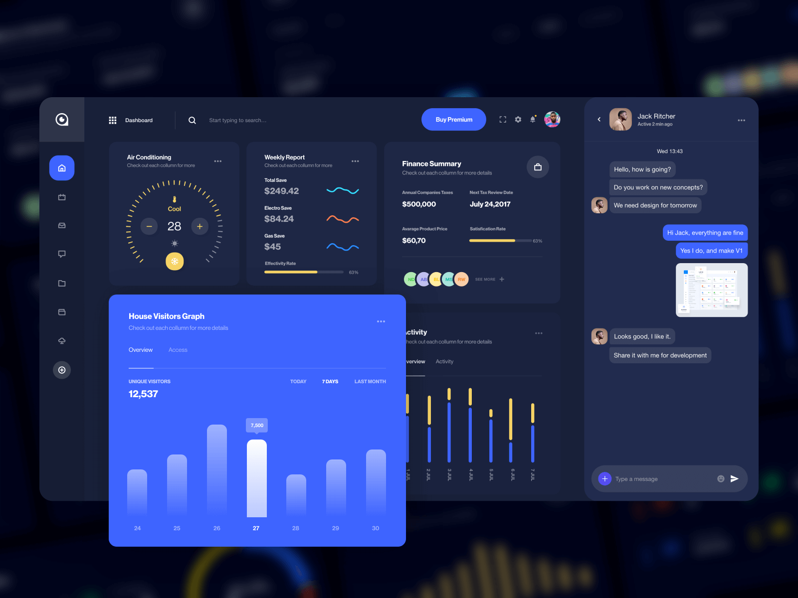 Dashboard Dark Mode UI
