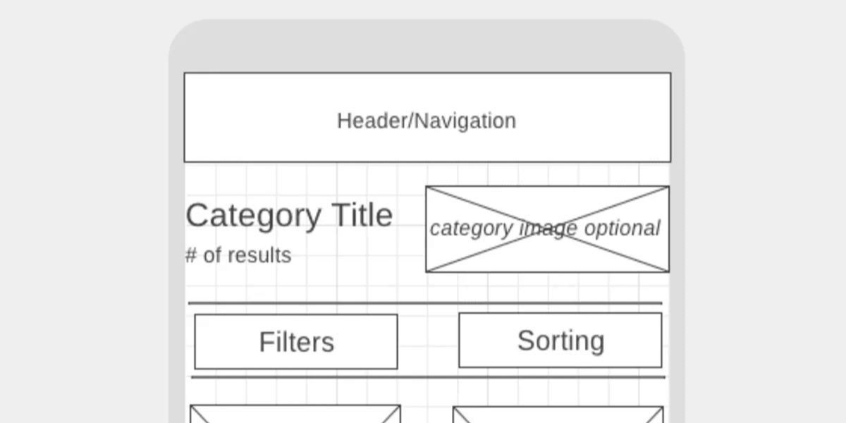 Category Page Design Wireframe
